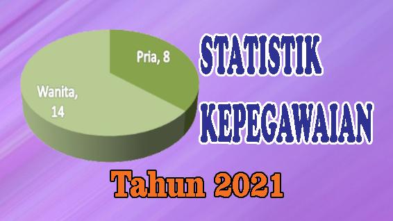 Statistik Kepeg Ver 2 TA 2021